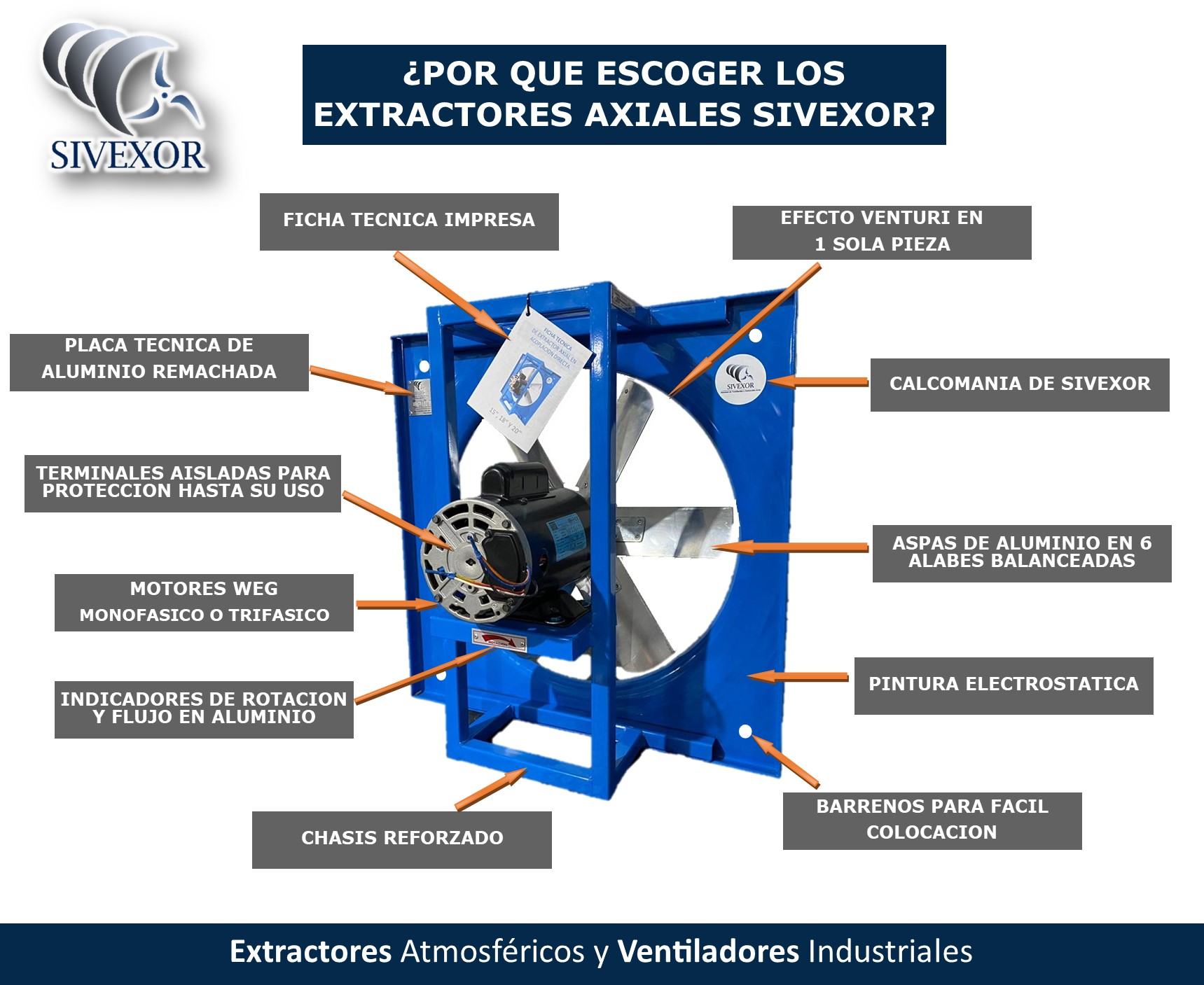 EXTRACTORES AXIALES INDUSTRIALES